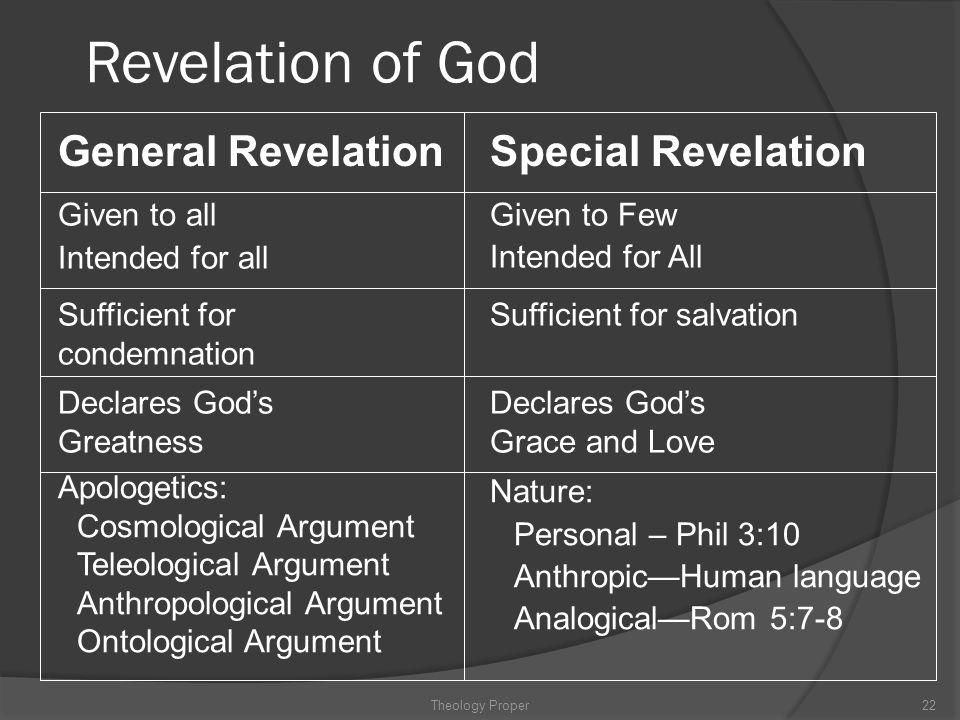 Revelation of God 22Theology Proper General RevelationSpecial Revelation Given to all Intended for all Given to Few Intended for All Sufficient for co