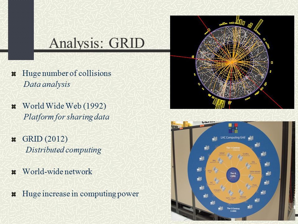 Analysis: GRID Huge number of collisions Data analysis World Wide Web (1992) Platform for sharing data GRID (2012) Distributed computing World-wide ne