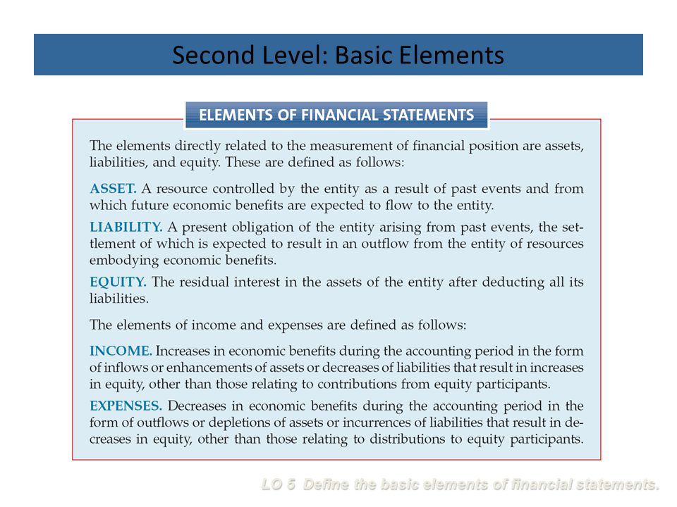 Second Level: Basic Elements LO 5 Define the basic elements of financial statements.