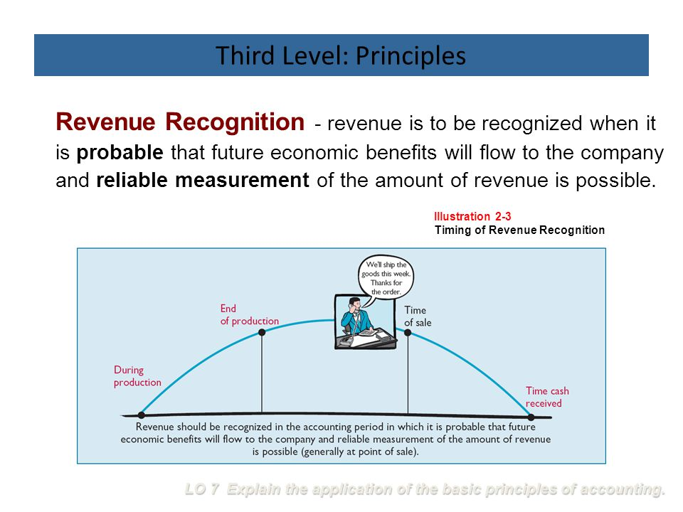 Revenue Recognition - revenue is to be recognized when it is probable that future economic benefits will flow to the company and reliable measurement