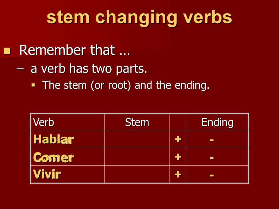 Conjugating stem changing verbs