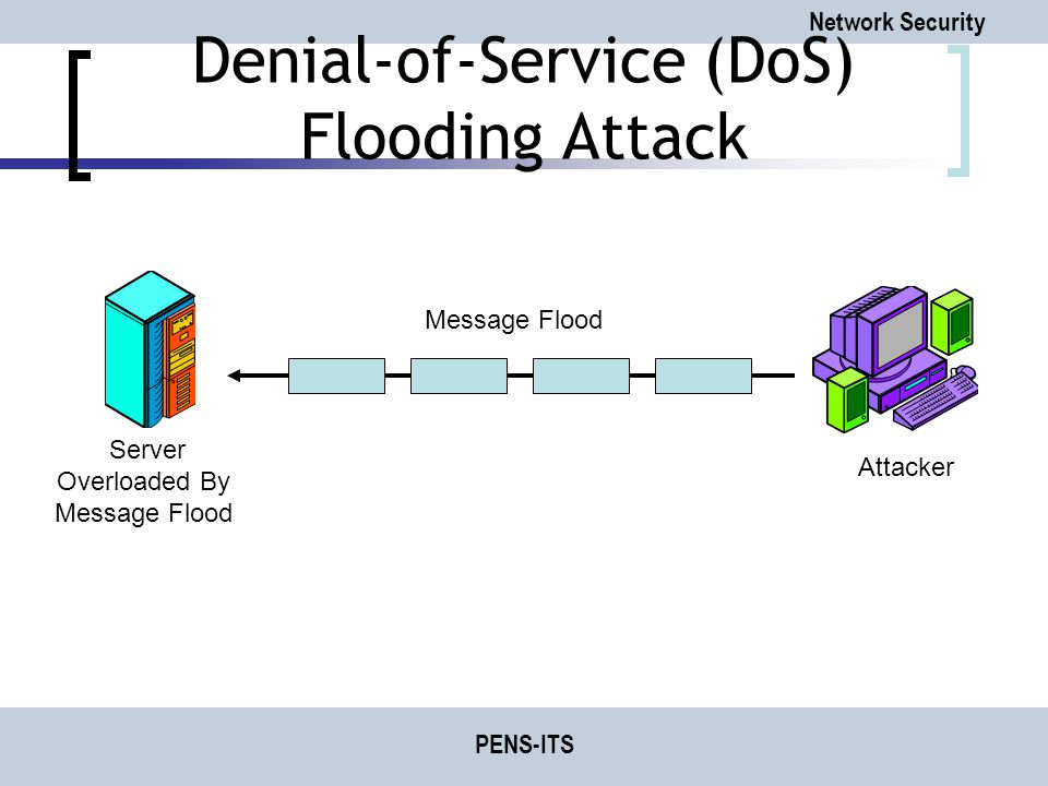 Network Security PENS-ITS Denial-of-Service (DoS) Flooding Attack Message Flood Server Overloaded By Message Flood Attacker