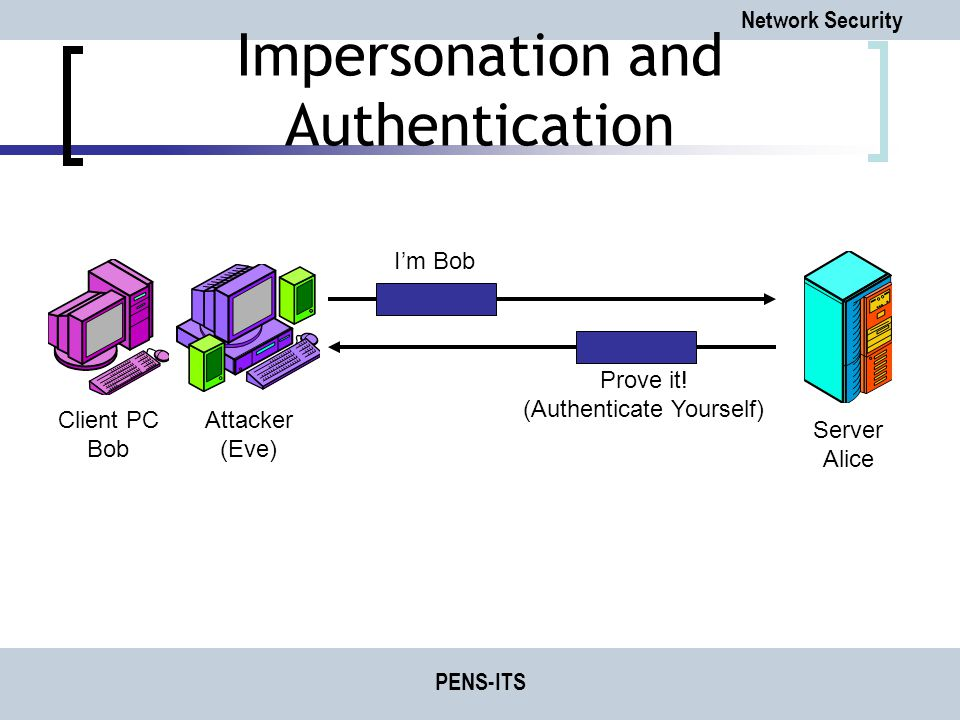 Network Security PENS-ITS Impersonation and Authentication Client PC Bob Server Alice Attacker (Eve) I'm Bob Prove it.