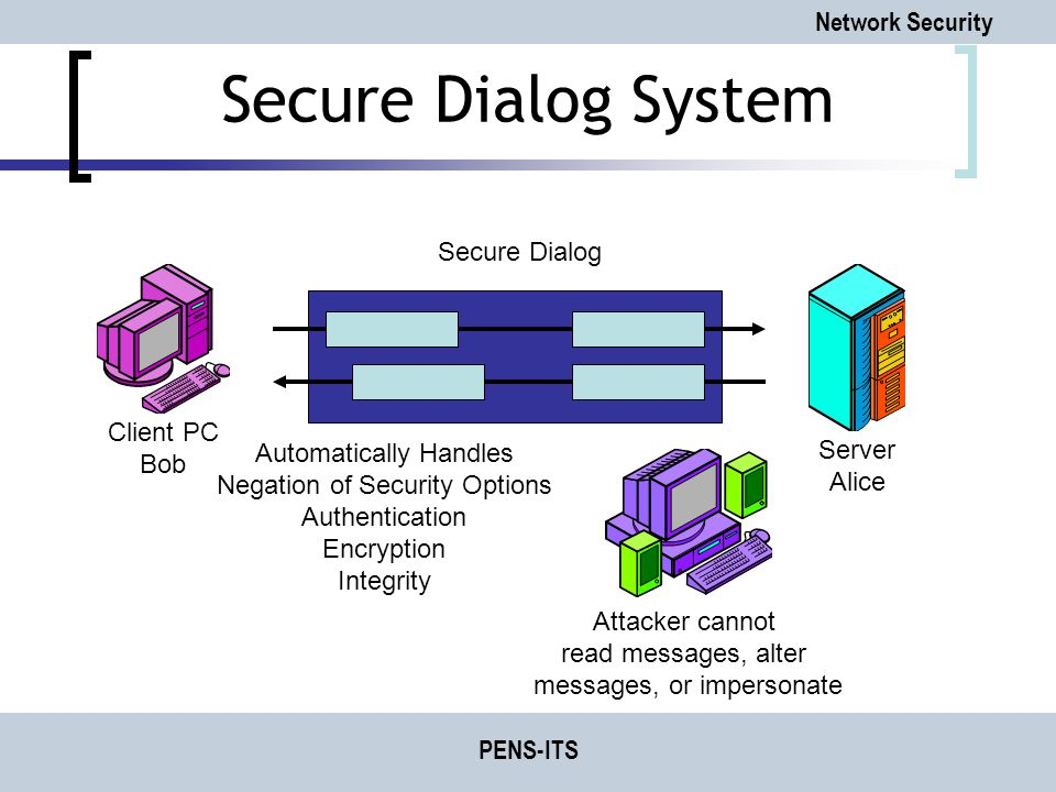 Network Security PENS-ITS Secure Dialog System Client PC Bob Server Alice Secure Dialog Attacker cannot read messages, alter messages, or impersonate Automatically Handles Negation of Security Options Authentication Encryption Integrity