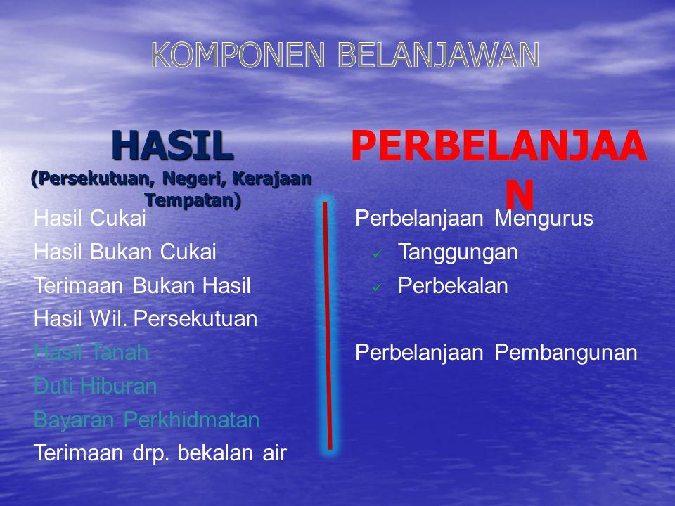HASIL (Persekutuan, Negeri, Kerajaan Tempatan) Hasil Cukai Hasil Bukan Cukai Terimaan Bukan Hasil Hasil Wil. Persekutuan Hasil Tanah Duti Hiburan Baya