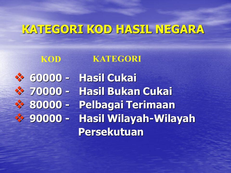 KATEGORI KOD HASIL NEGARA  60000 - Hasil Cukai  70000 - Hasil Bukan Cukai  80000 - Pelbagai Terimaan  90000 - Hasil Wilayah-Wilayah Persekutuan Pe