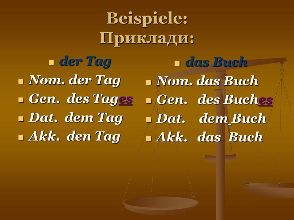 Beispiele: Приклади: der Tag der Tag Nom. der Tag Nom. der Tag Gen. des Tages Gen. des Tages Dat. dem Tag Dat. dem Tag Akk. den Tag Akk. den Tag das B