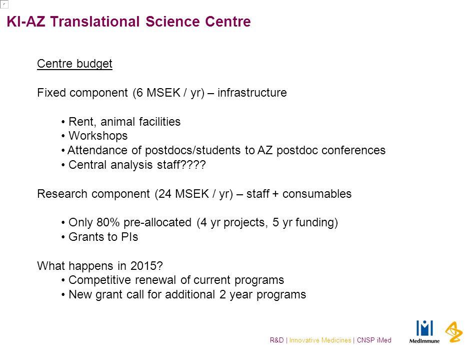 R&D | Innovative Medicines | CNSP iMed KI-AZ Translational Science Centre Centre budget Fixed component (6 MSEK / yr) – infrastructure Rent, animal fa