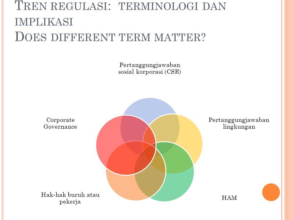 T REN REGULASI : TERMINOLOGI DAN IMPLIKASI D OES DIFFERENT TERM MATTER .