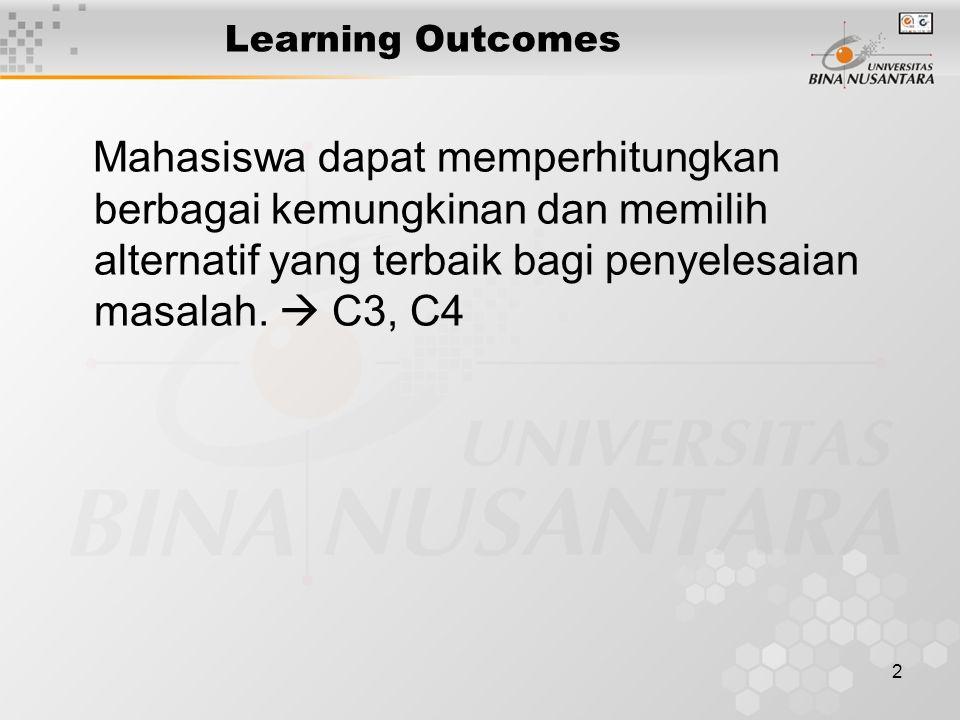 2 Learning Outcomes Mahasiswa dapat memperhitungkan berbagai kemungkinan dan memilih alternatif yang terbaik bagi penyelesaian masalah.