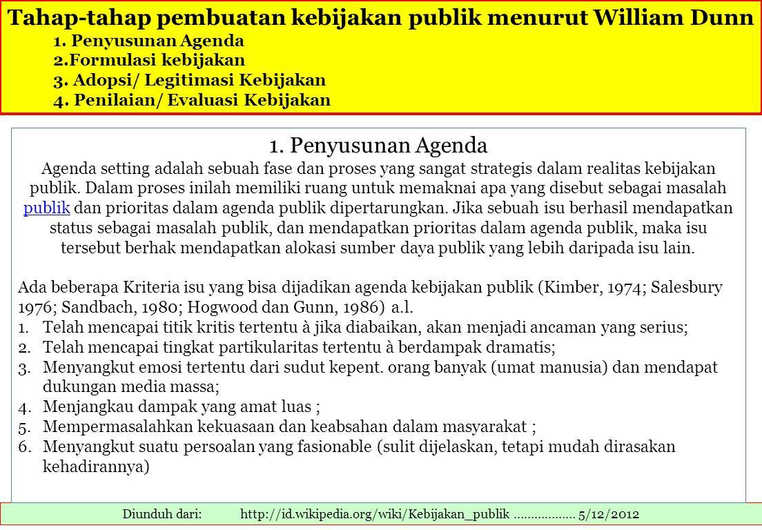 Tahap-tahap pembuatan kebijakan publik menurut William Dunn 1.