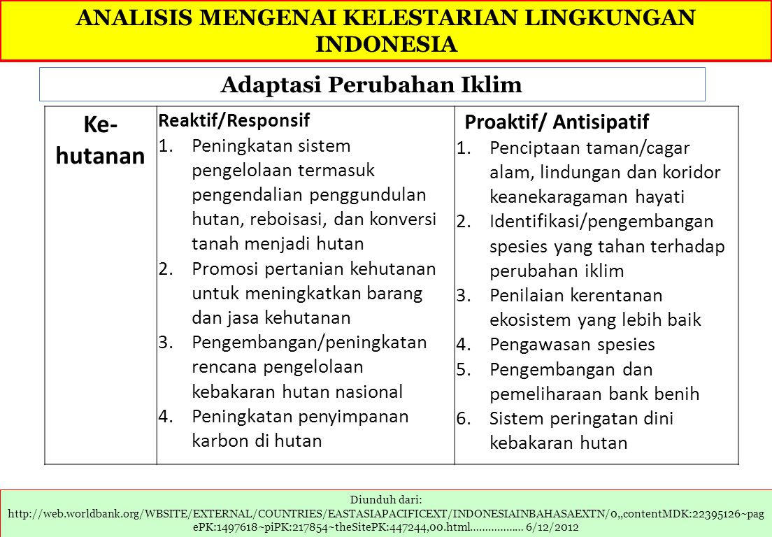 ANALISIS MENGENAI KELESTARIAN LINGKUNGAN INDONESIA Diunduh dari: http://web.worldbank.org/WBSITE/EXTERNAL/COUNTRIES/EASTASIAPACIFICEXT/INDONESIAINBAHA