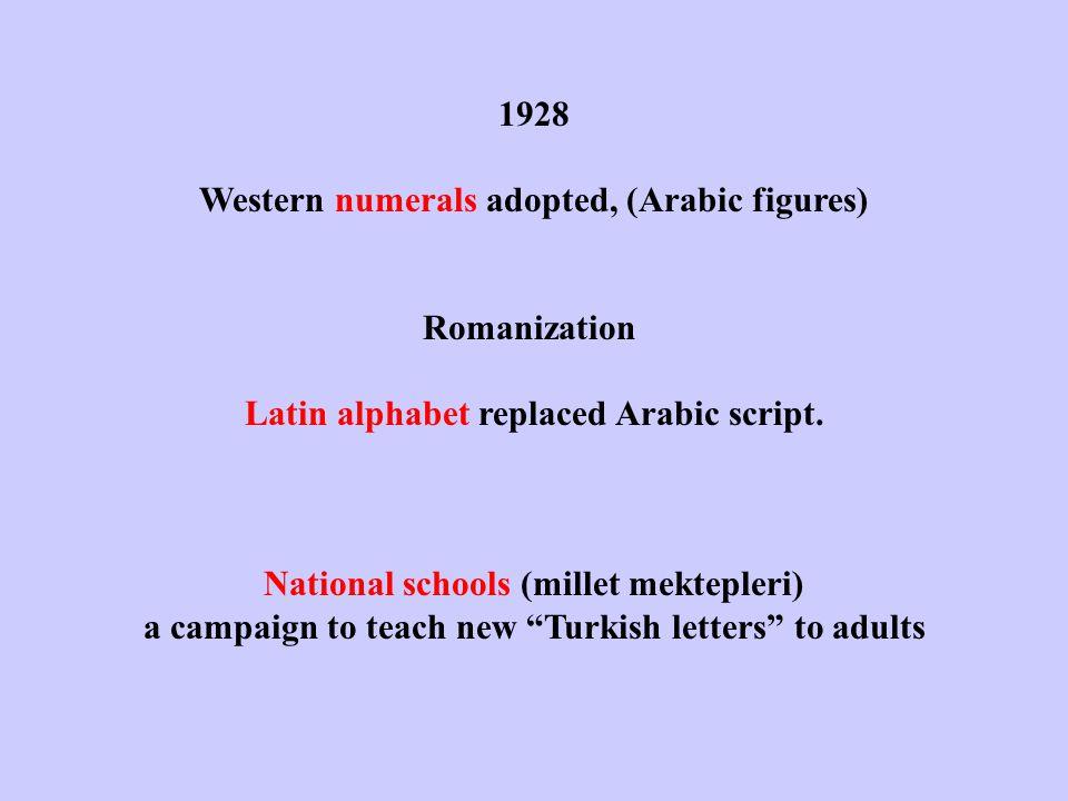1928 Western numerals adopted, (Arabic figures) Romanization Latin alphabet replaced Arabic script.