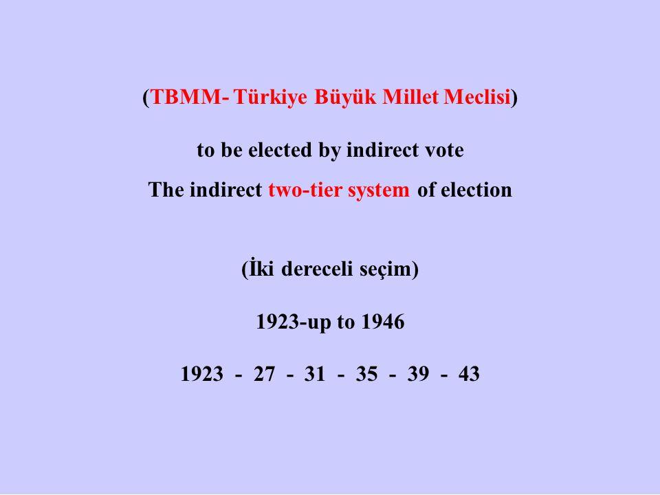 (TBMM- Türkiye Büyük Millet Meclisi) to be elected by indirect vote The indirect two-tier system of election (İki dereceli seçim) 1923-up to 1946 1923 - 27 - 31 - 35 - 39 - 43