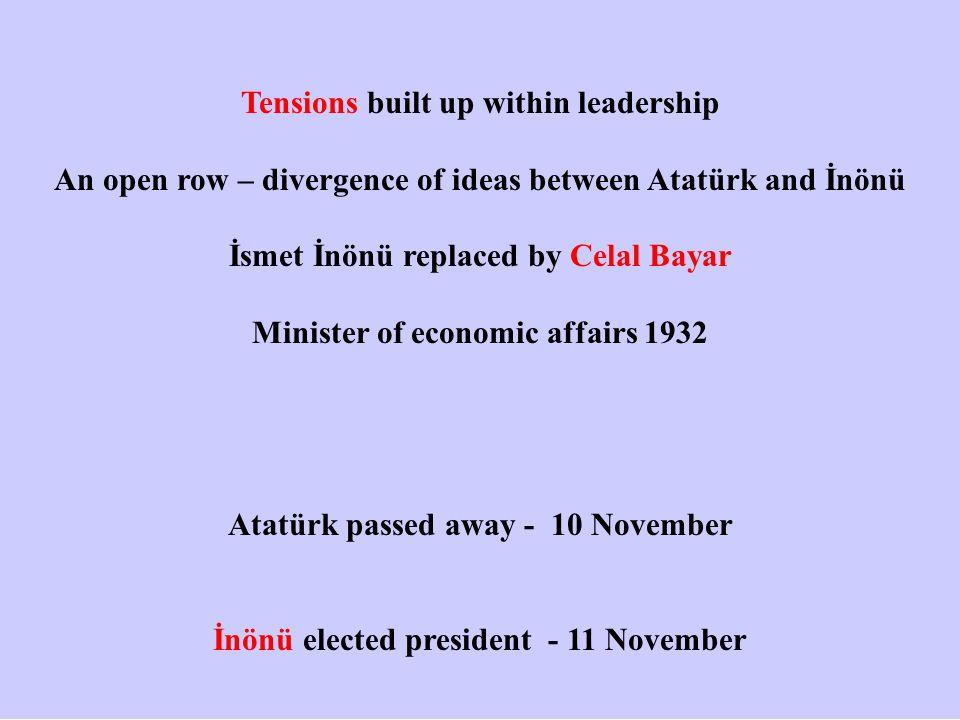 Tensions built up within leadership An open row – divergence of ideas between Atatürk and İnönü İsmet İnönü replaced by Celal Bayar Minister of economic affairs 1932 Atatürk passed away - 10 November İnönü elected president - 11 November