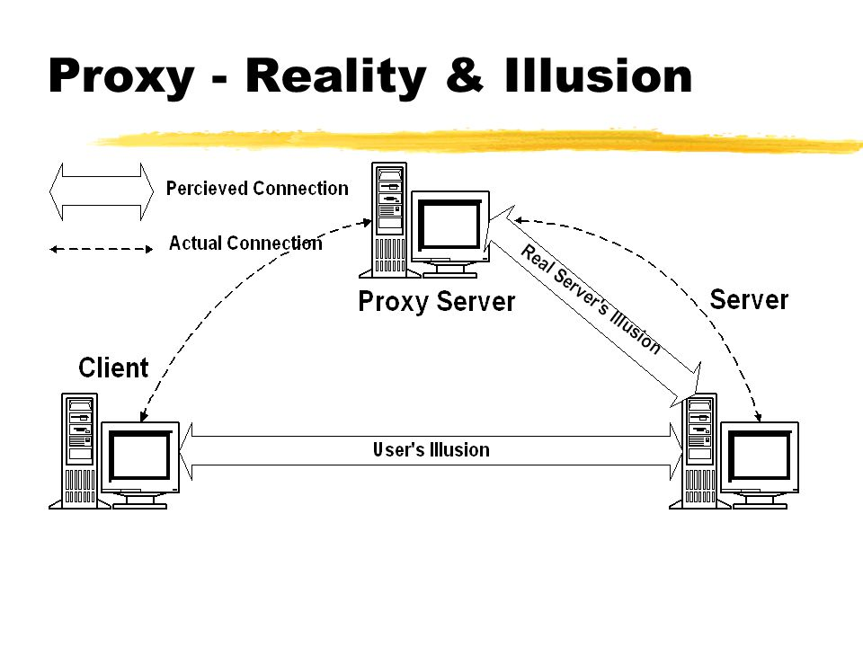 Proxy - Reality & Illusion