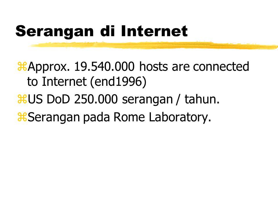 Serangan di Internet zApprox. 19.540.000 hosts are connected to Internet (end1996) zUS DoD 250.000 serangan / tahun. zSerangan pada Rome Laboratory.