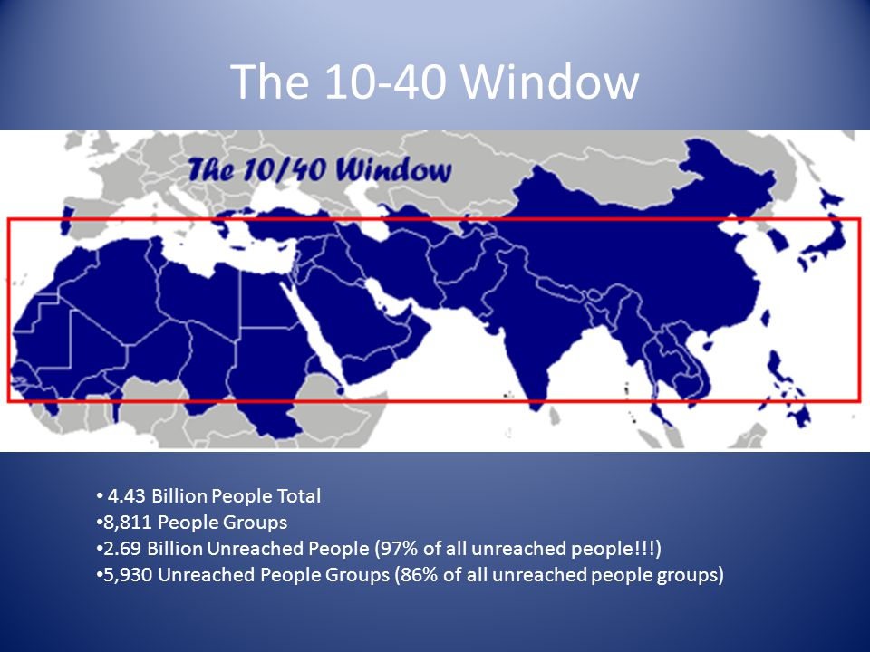 The 10-40 Window 4.43 Billion People Total 8,811 People Groups 2.69 Billion Unreached People (97% of all unreached people!!!) 5,930 Unreached People Groups (86% of all unreached people groups)