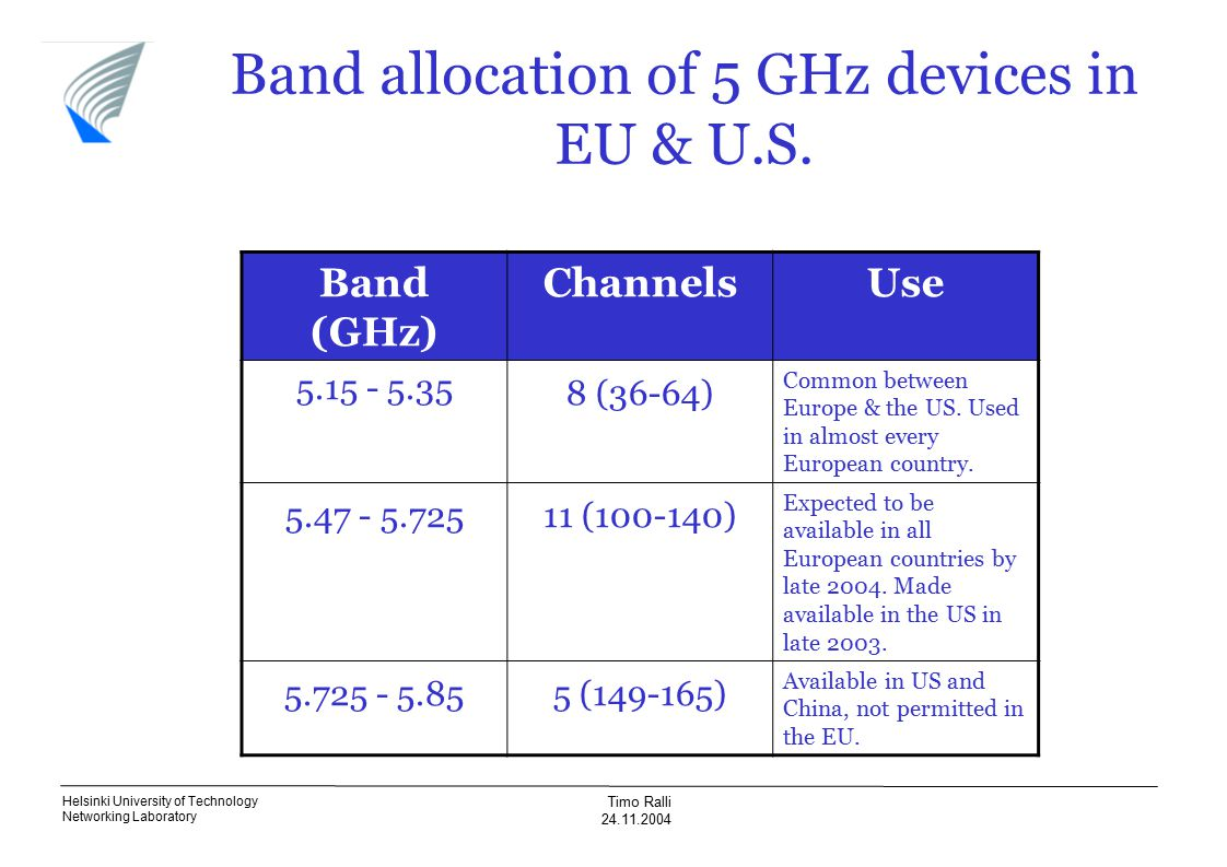 Helsinki University of Technology Networking Laboratory Timo Ralli 24.11.2004 Band allocation of 5 GHz devices in EU & U.S.
