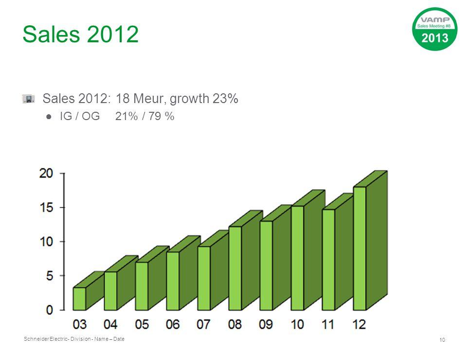 Schneider Electric 10 - Division - Name – Date Sales 2012 Sales 2012:18 Meur, growth 23% ●IG / OG21% / 79 %