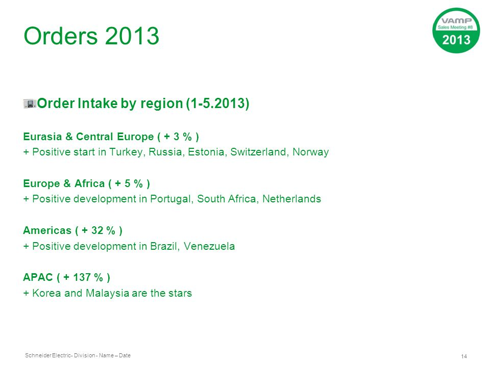 Schneider Electric 14 - Division - Name – Date Orders 2013 Order Intake by region (1-5.2013) Eurasia & Central Europe ( + 3 % ) + Positive start in Tu