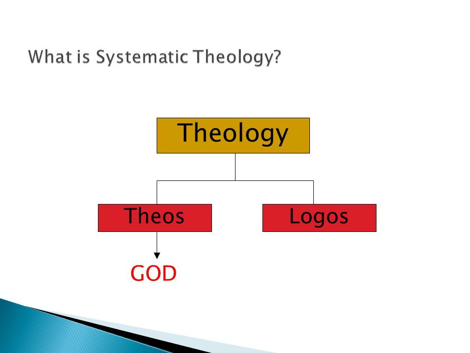 Theology TheosLogos