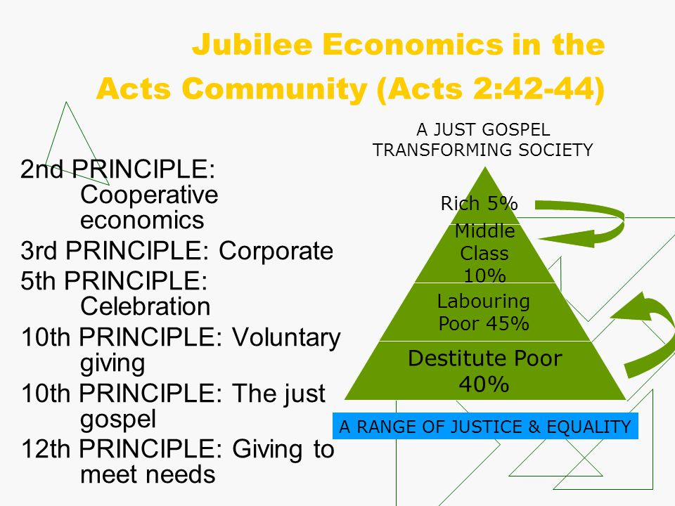 Jubilee Economics in the Acts Community (Acts 2:42-44) 2nd PRINCIPLE: Cooperative economics 3rd PRINCIPLE: Corporate 5th PRINCIPLE: Celebration 10th P