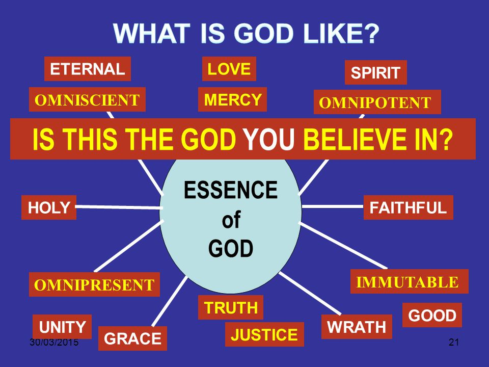 30/03/201521 ESSENCE of GOD ETERNAL OMNISCIENT SPIRIT OMNIPOTENT OMNIPRESENT UNITY IMMUTABLE GOOD HOLYFAITHFUL IS THIS THE GOD YOU BELIEVE IN.