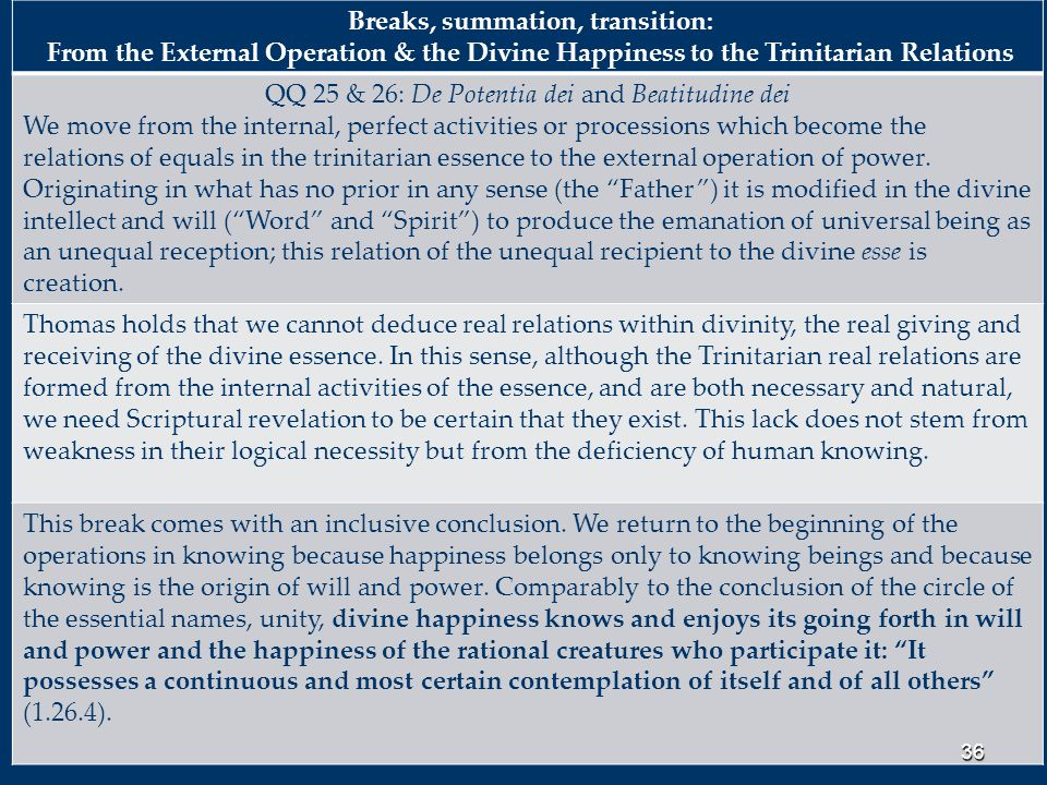 Breaks, summation, transition: From the External Operation & the Divine Happiness to the Trinitarian Relations QQ 25 & 26: De Potentia dei and Beatitudine dei We move from the internal, perfect activities or processions which become the relations of equals in the trinitarian essence to the external operation of power.