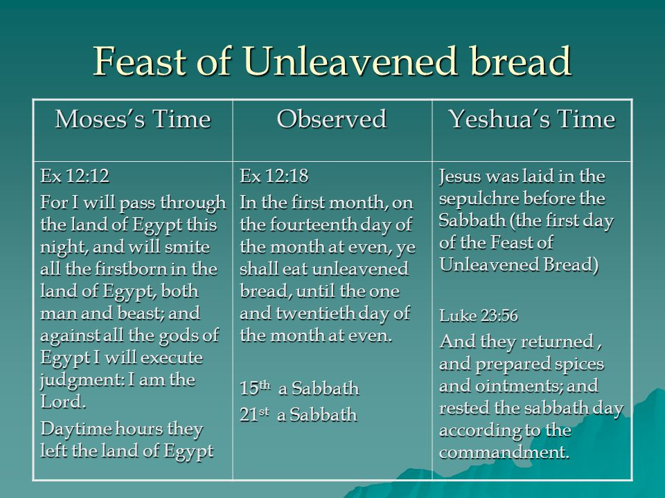 Feast of Unleavened bread Moses's Time Observed Yeshua's Time Ex 12:12 For I will pass through the land of Egypt this night, and will smite all the firstborn in the land of Egypt, both man and beast; and against all the gods of Egypt I will execute judgment: I am the Lord.