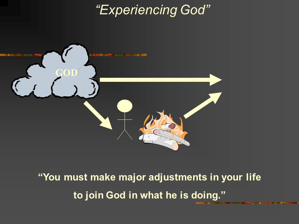 Experiencing God GOD You must make major adjustments in your life to join God in what he is doing.
