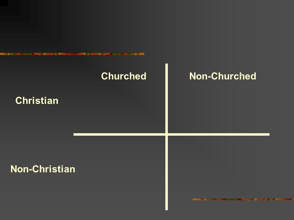ChurchedNon-Churched Christian Non-Christian