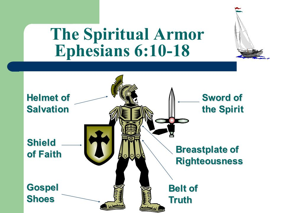 The Spiritual Armor Ephesians 6:10-18 Helmet of Salvation Breastplate of Righteousness Belt of Truth Sword of the Spirit Gospel Shoes Shield of Faith