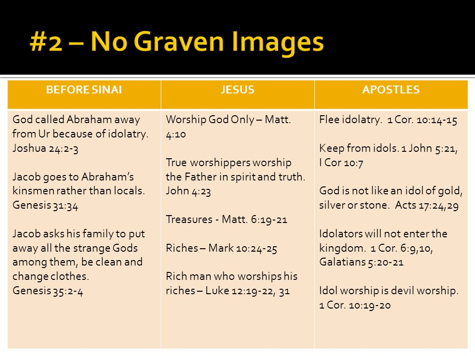 BEFORE SINAIJESUSAPOSTLES God called Abraham away from Ur because of idolatry.
