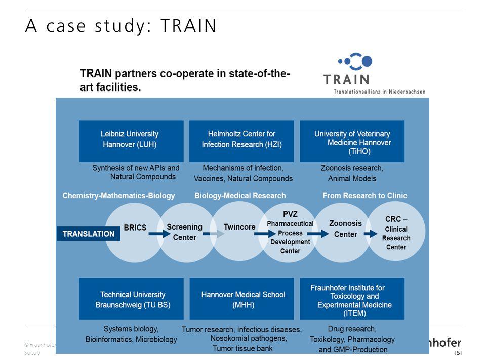 © Fraunhofer ISI Seite 9 A case study: TRAIN