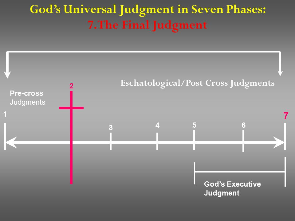 Eschatological/Post Cross Judgments God's Universal Judgment in Seven Phases: 7.