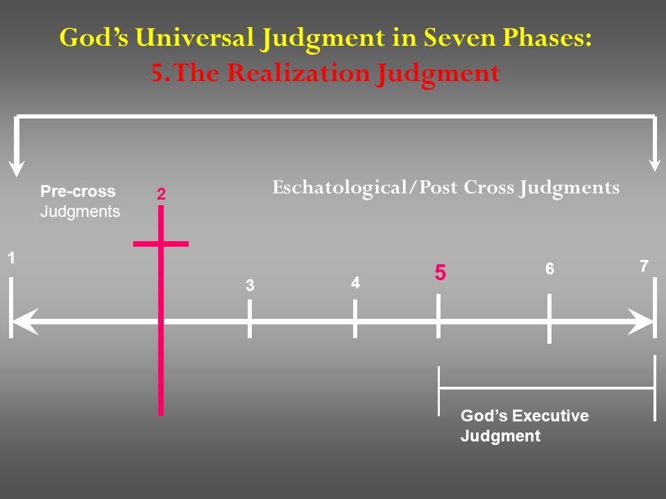 Eschatological/Post Cross Judgments God's Universal Judgment in Seven Phases: 5.