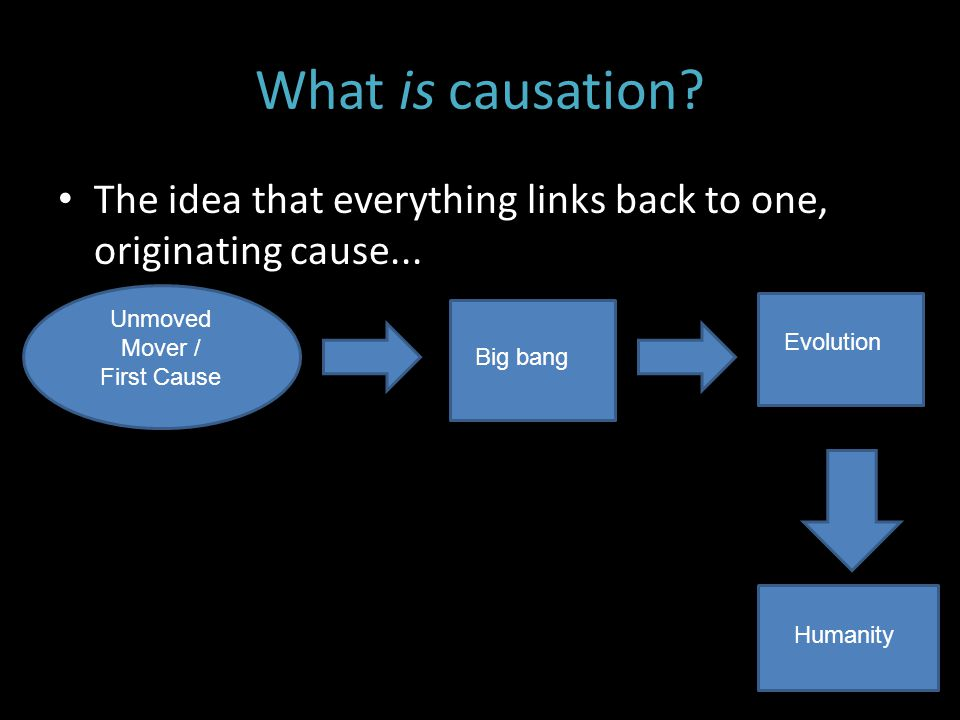 What is causation? The idea that everything links back to one, originating cause... Unmoved Mover / First Cause Big bang Evolution Humanity