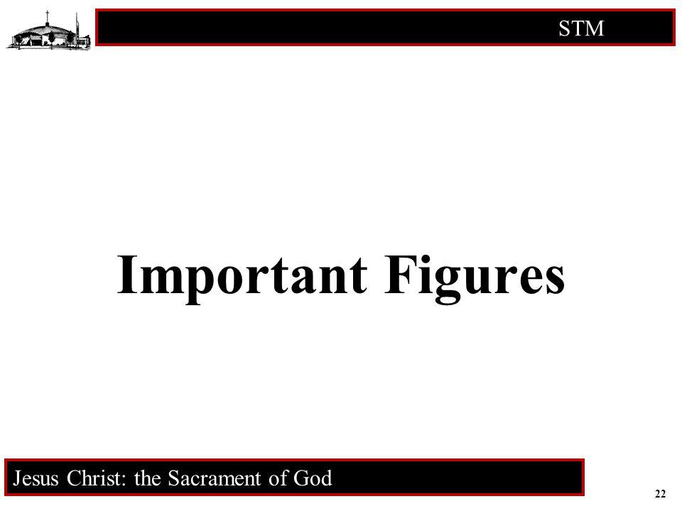 22 STM RCIA Jesus Christ: the Sacrament of God Important Figures