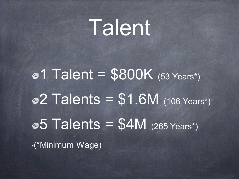 Talent 1 Talent = $800K (53 Years*) 2 Talents = $1.6M (106 Years*) 5 Talents = $4M (265 Years*) (*Minimum Wage)