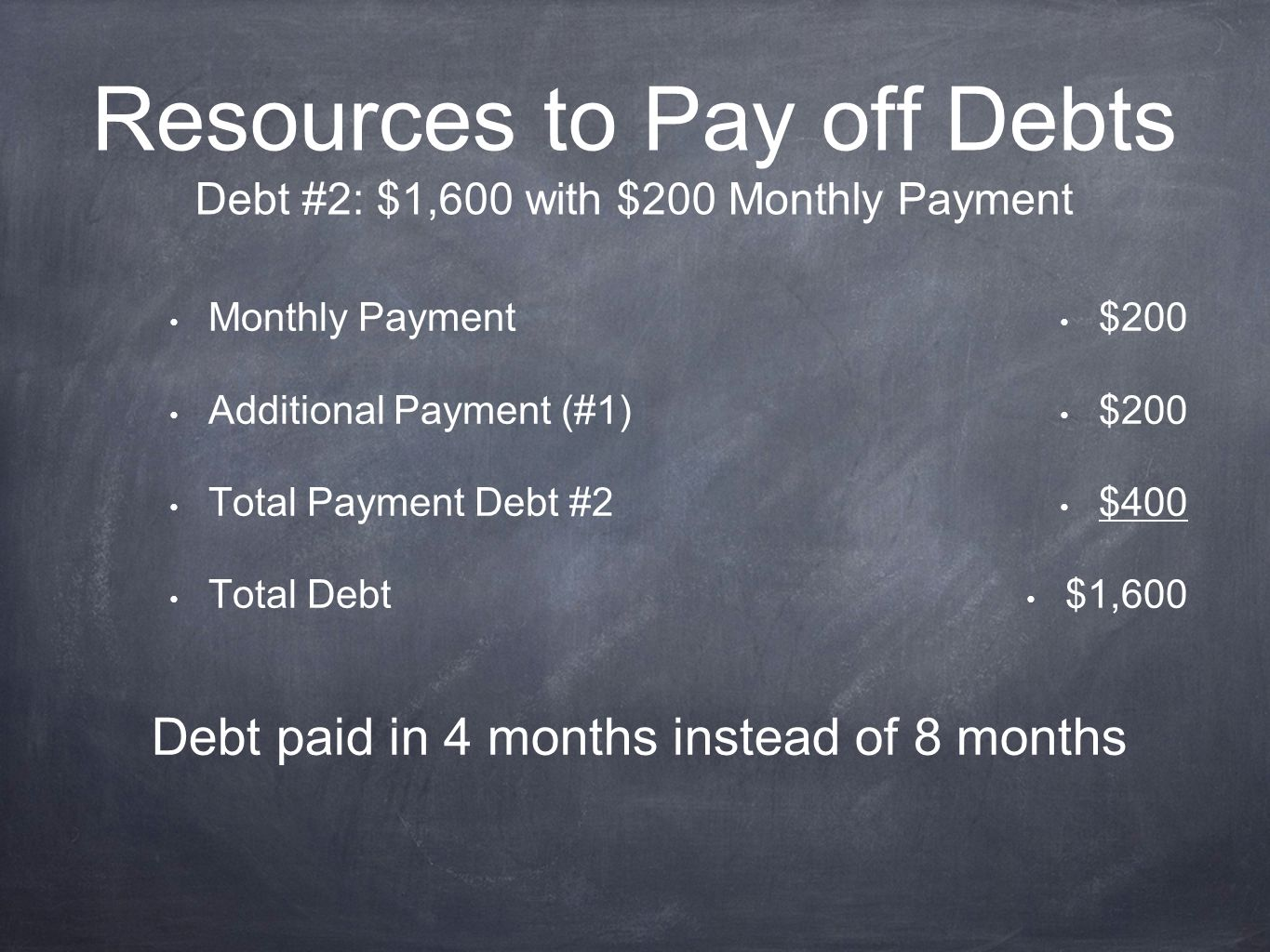 Resources to Pay off Debts Debt #2: $1,600 with $200 Monthly Payment Monthly Payment Additional Payment (#1) Total Payment Debt #2 Total Debt $200 $400 $1,600 Debt paid in 4 months instead of 8 months