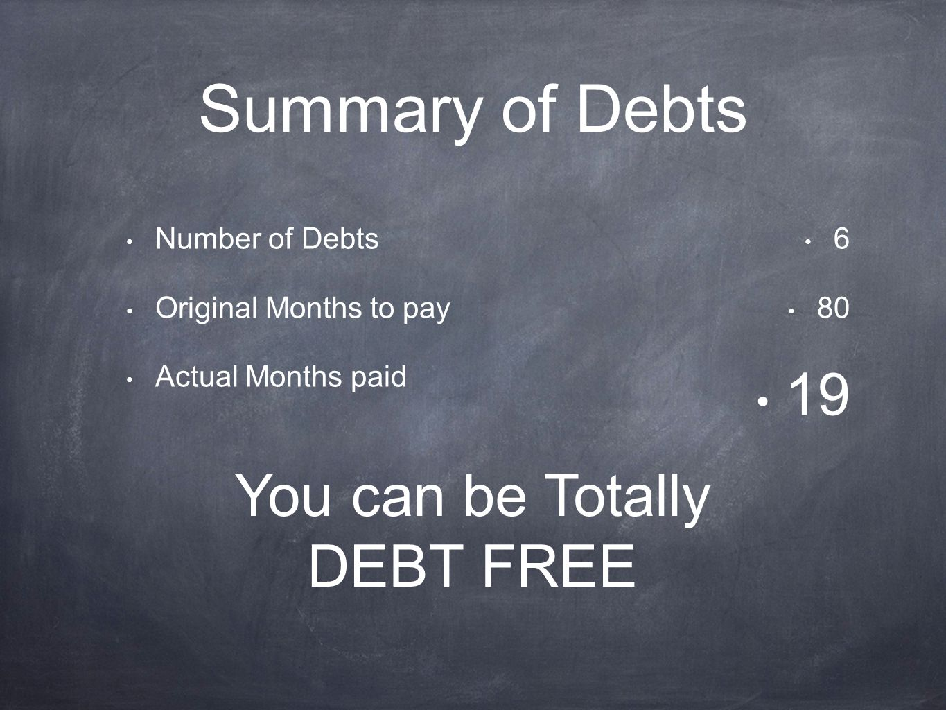 Summary of Debts Number of Debts Original Months to pay Actual Months paid 6 80 19 You can be Totally DEBT FREE