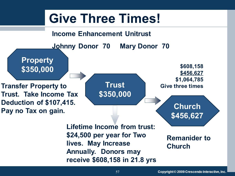 57 Copyright © 2009 Crescendo Interactive, Inc.Give Three Times.