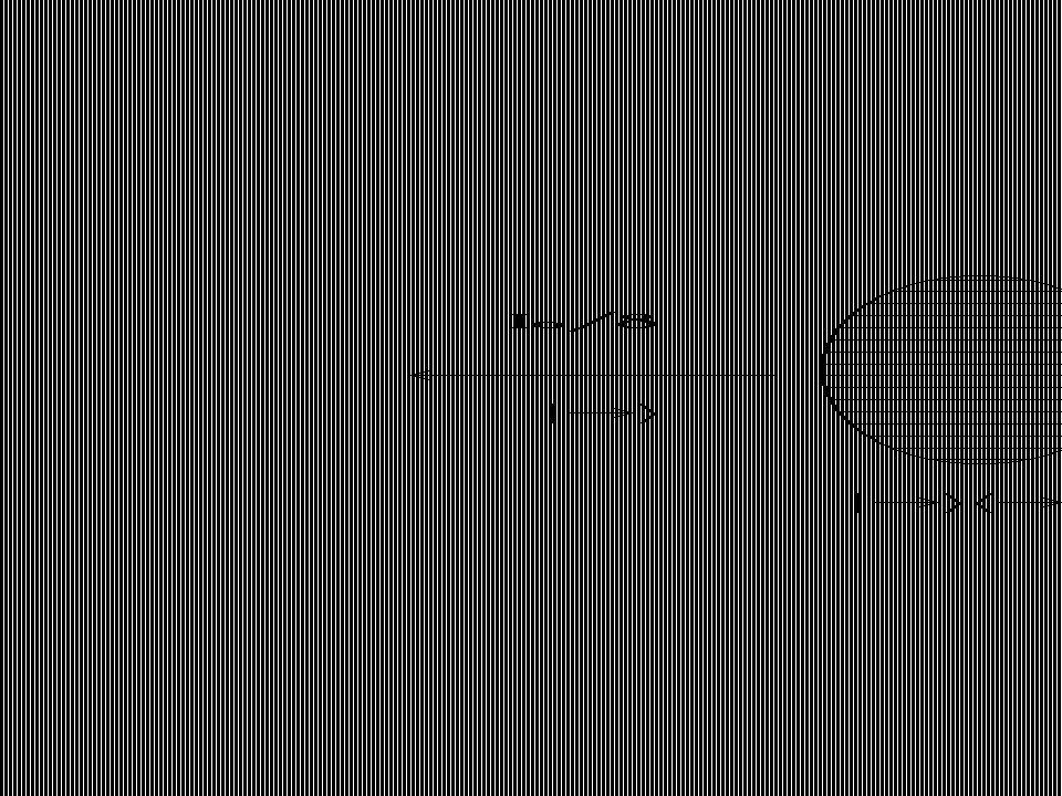Quantum Explanation of Case 2 Photon A passes a vertical polarizer.