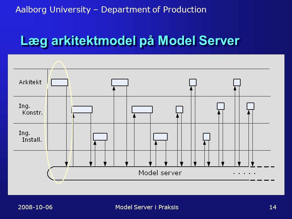 Aalborg University – Department of Production 2008-10-06Model Server i Praksis14 Læg arkitektmodel på Model Server