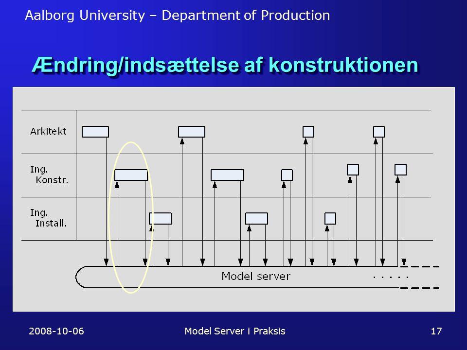 Aalborg University – Department of Production 2008-10-06Model Server i Praksis17 Ændring/indsættelse af konstruktionen