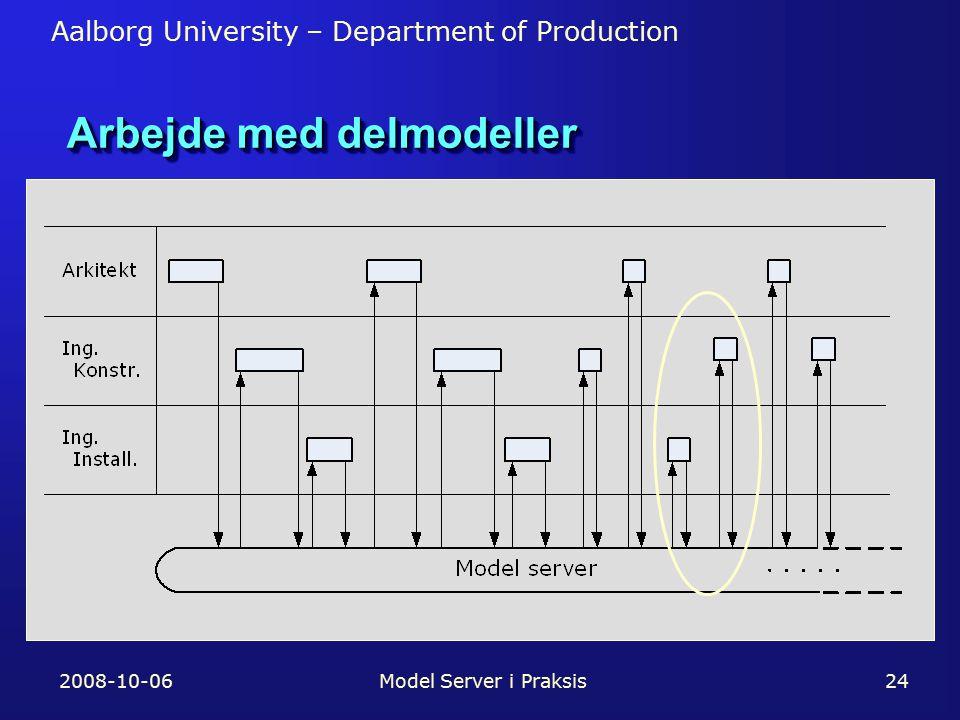 Aalborg University – Department of Production 2008-10-06Model Server i Praksis24 Arbejde med delmodeller