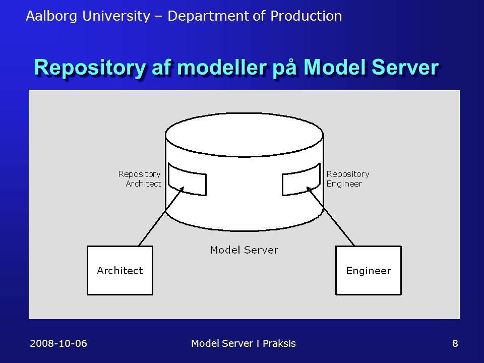 Aalborg University – Department of Production 2008-10-06Model Server i Praksis8 Repository af modeller på Model Server