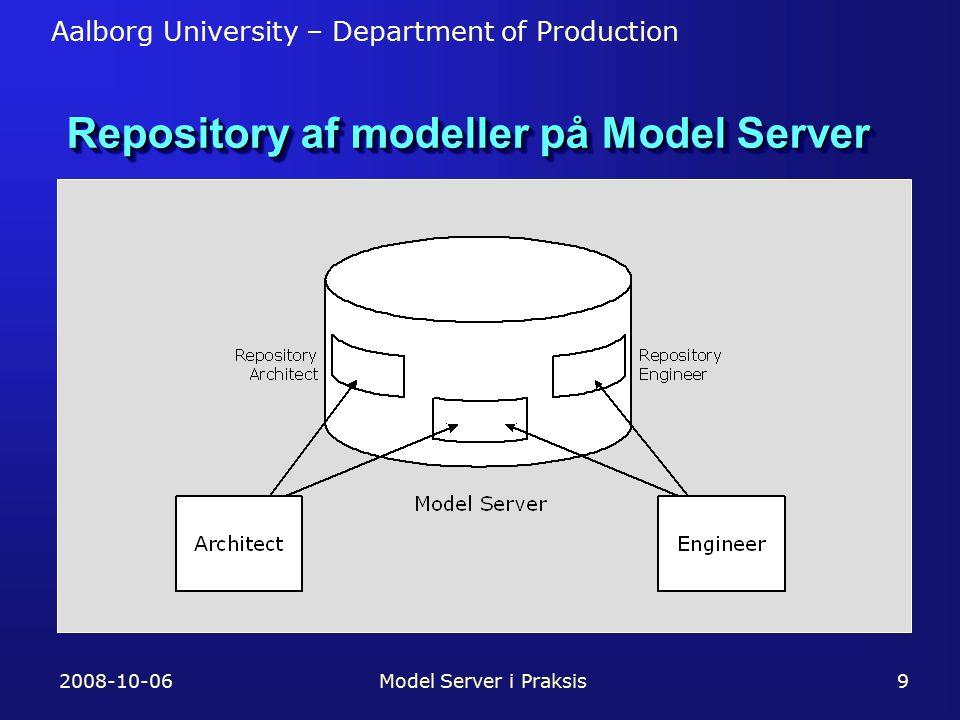 Aalborg University – Department of Production 2008-10-06Model Server i Praksis9 Repository af modeller på Model Server