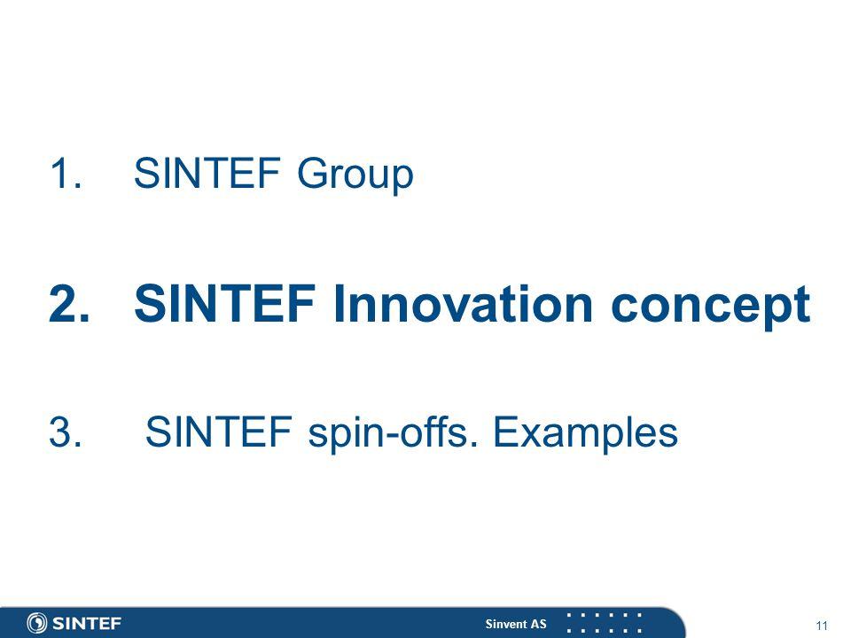 Sinvent AS 11 1.SINTEF Group 2.SINTEF Innovation concept 3. SINTEF spin-offs. Examples